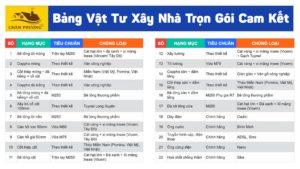 bang-bao-gia-xay-nha-tron-goi-can-tho